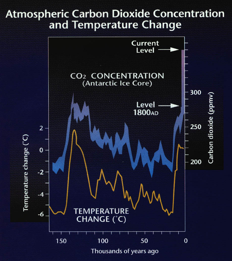 thesis on global warming pdf